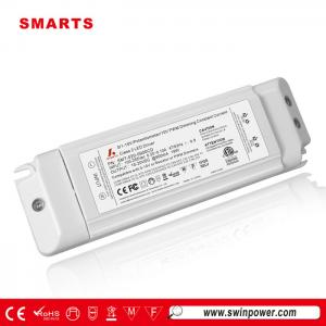 Alimentation LED à courant constant dimmable 0-10V